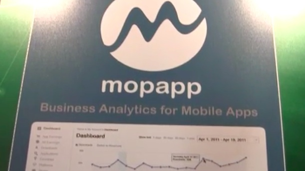Mopapp, una startup per i mobile analytics