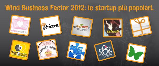 WBF 2012: Top 10 delle idee e imprese più popolari