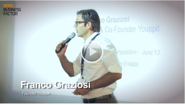 Youppit – il Pitch all'Investor Day