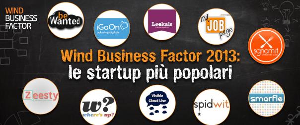 WBF 2013: Top 10 delle idee e imprese più popolari