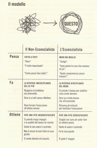 essenzialismo