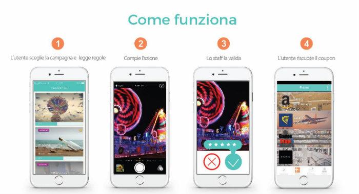 Come funziona la app Friendz